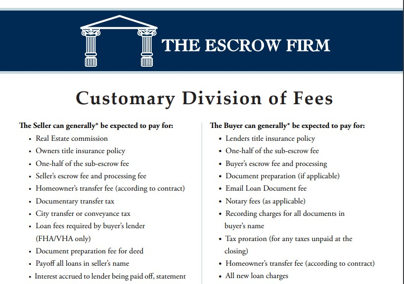 Customary Division of Fees